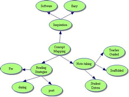 How to list references on research paper